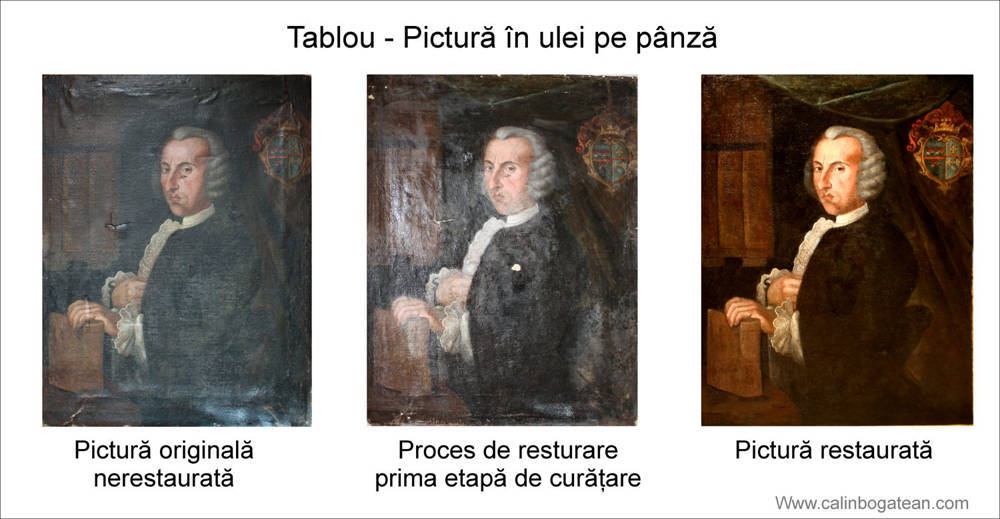 Restaurare tablou baroc Cărturarul portret